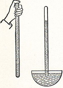 A diagram of Torricelli's experiment